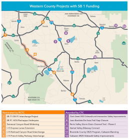 Western County Projects with SB1 Funding
